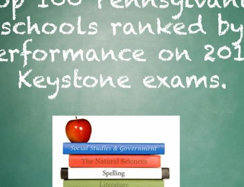 The state's top 100 highest-scoring schools on 3rd-grade PSSA exams