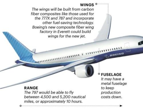 Analyst: Boeing could impose a royalty on engine suppliers for new 797 jet